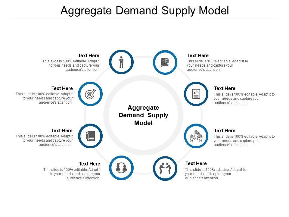 Aggregate Demand Supply Model Ppt Powerpoint Presentation