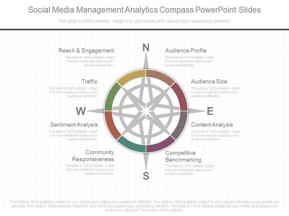 App Social Media Management Analytics Compass Powerpoint
