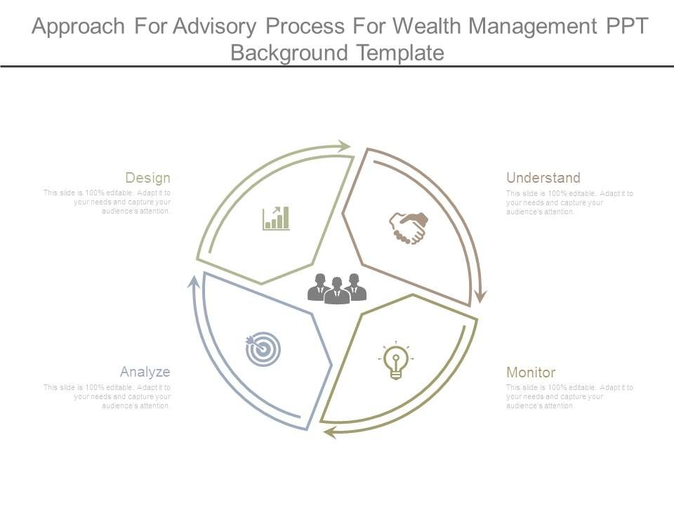 Approach For Advisory Process For Wealth Management Ppt