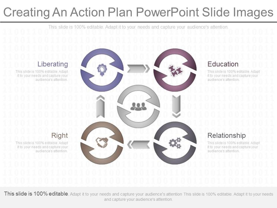 Apt Creating An Action Plan Powerpoint Slide Images