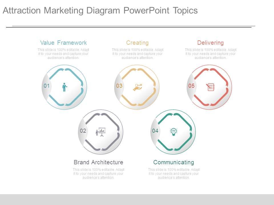 Attraction Marketing Diagram Powerpoint Topics
