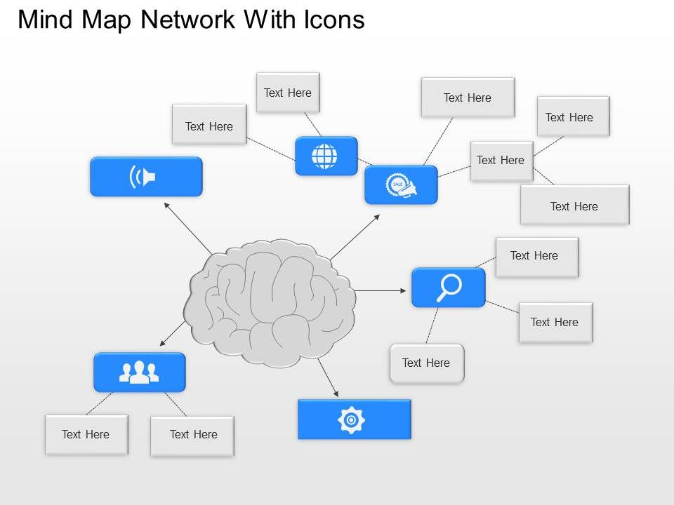 bd mind map network