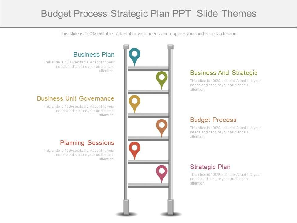 Budget Process Strategic Plan Ppt Slide Themes
