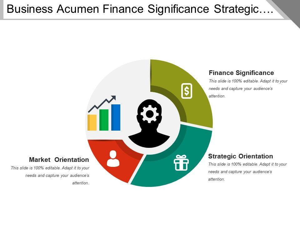 Business Acumen Finance Significance Strategic Market Orientation Powerpoint Presentation Pictures Ppt Slide Template Ppt Examples Professional