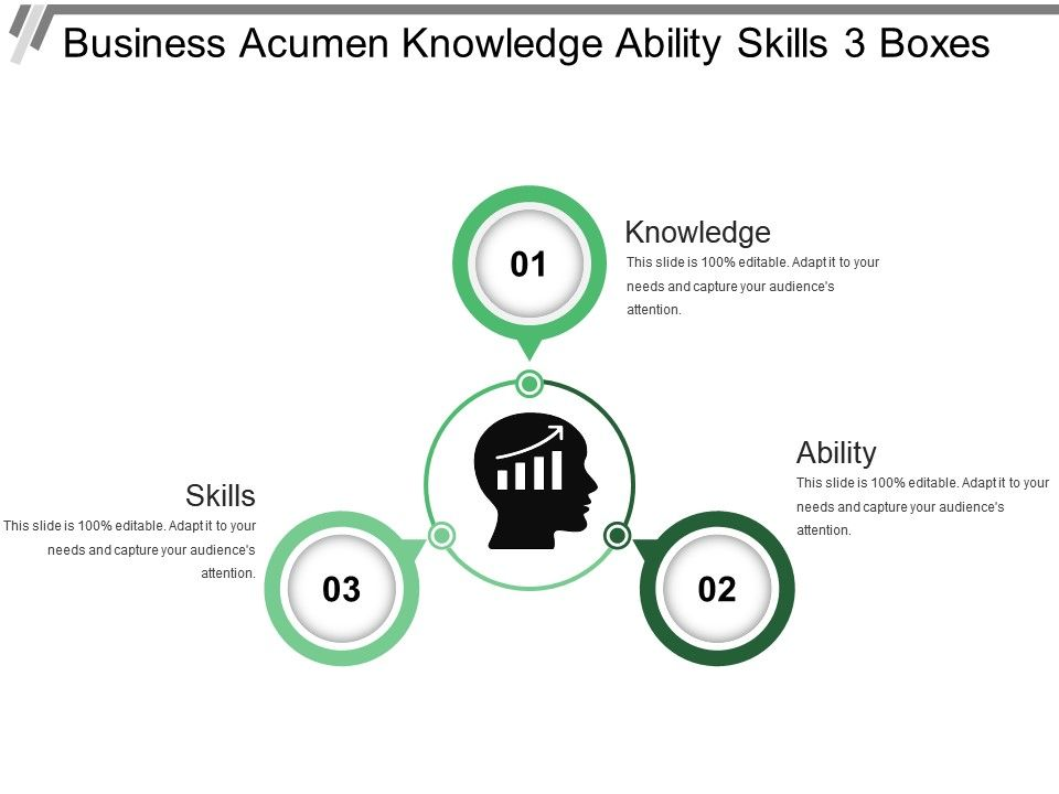 Business Acumen Knowledge Ability Skills 3 Boxes Powerpoint Presentation Templates Ppt Template Themes Powerpoint Presentation Portfolio