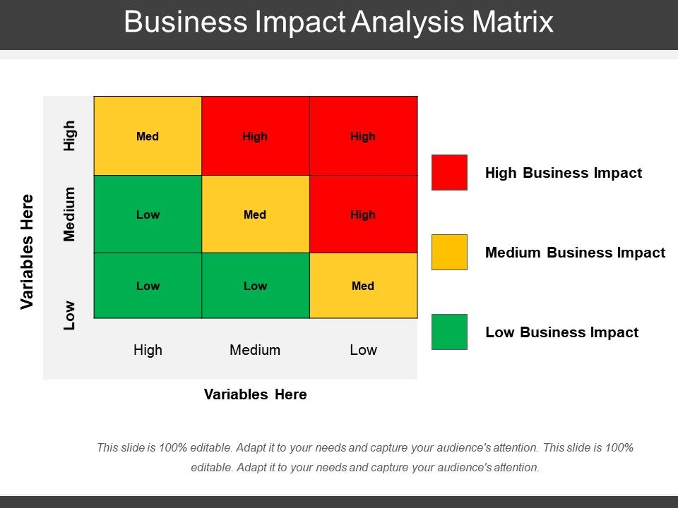 Starting a small business may sound exciting as you can be your own boss and spend your time and energy on something you are passionate about. Business Impact Analysis Matrix Powerpoint Templates Backgrounds Template Ppt Graphics Presentation Themes Templates