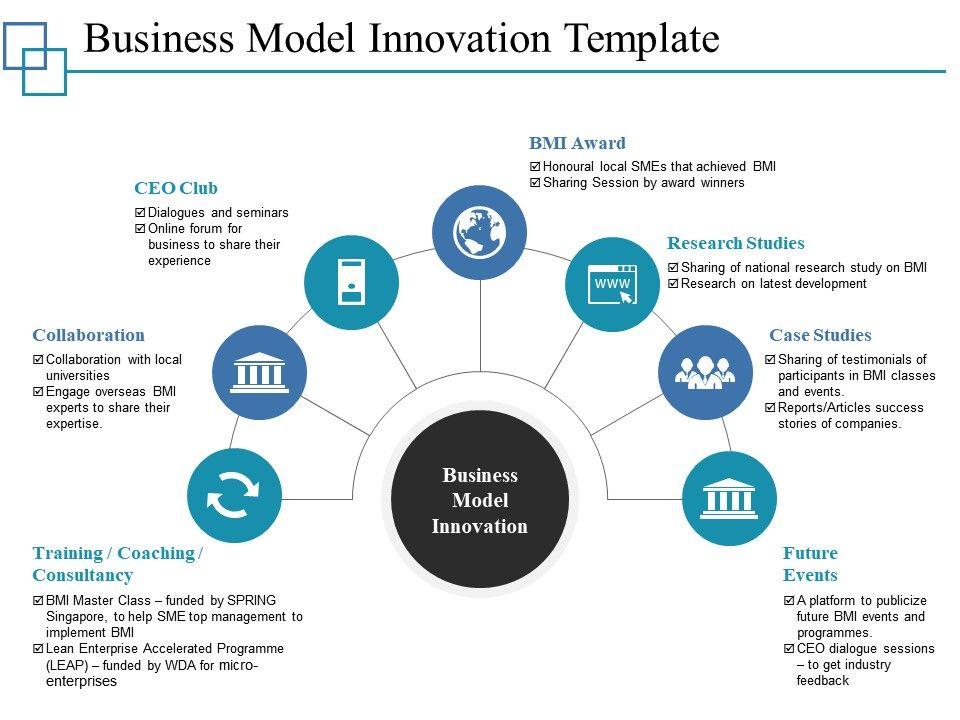 business model innovation template