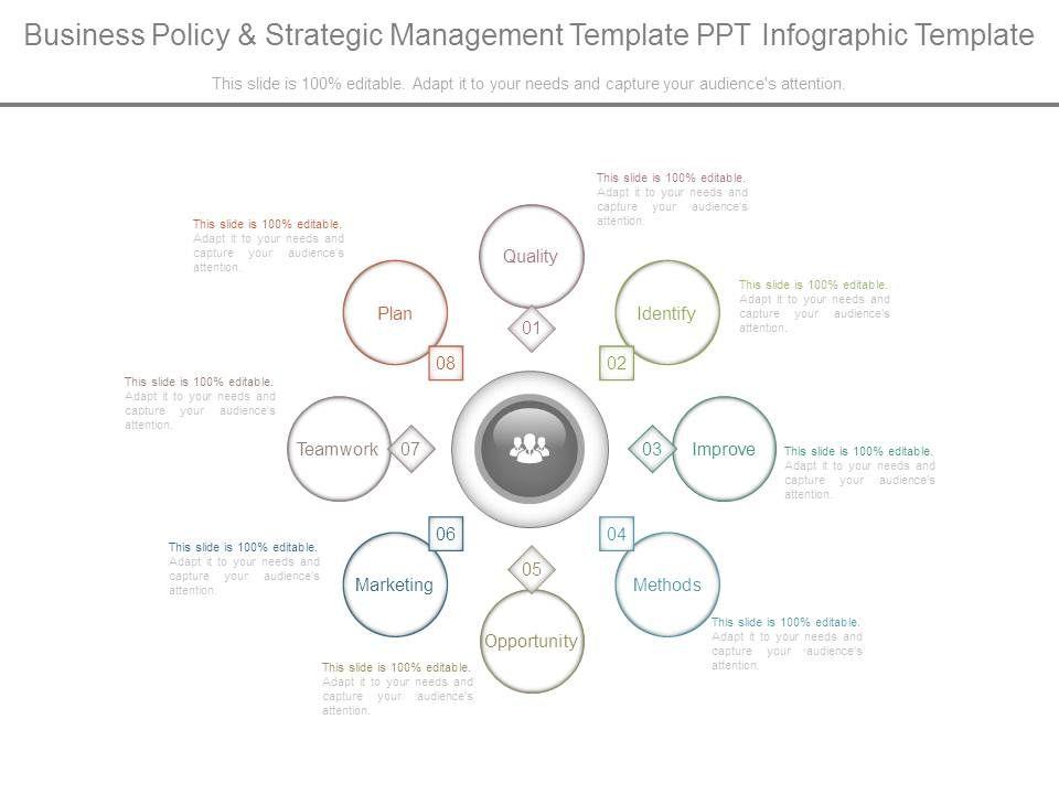 Business Policy And Strategic Management Template Ppt