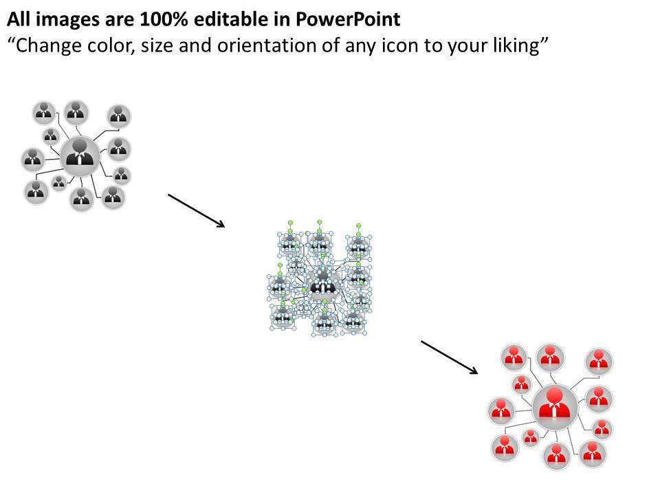 Business Process Flowchart Networking Mind Map Diagram