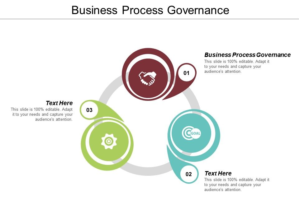 business process governance ppt