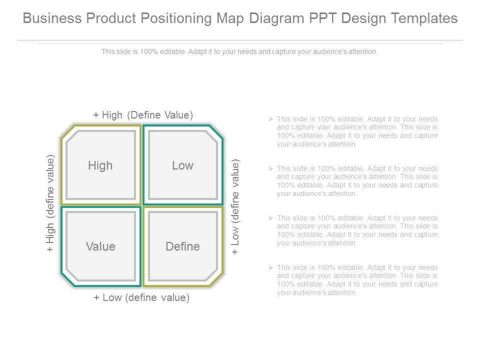 Business Product Positioning Map Diagram Ppt Design