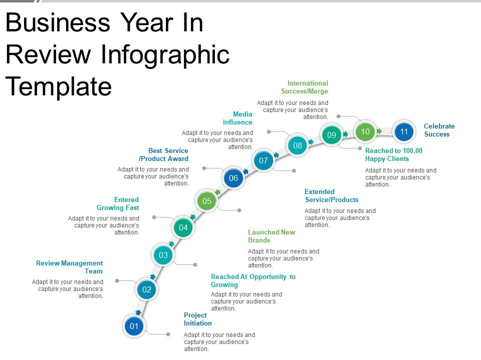 Business Year In Review Infographic Template Good Ppt Example Powerpoint Presentation Templates Ppt Template Themes Powerpoint Presentation Portfolio