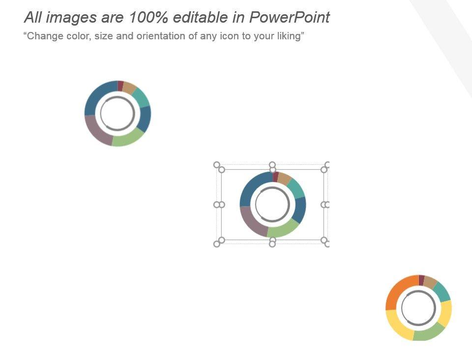 Campaign Budget Plan Pie Chart Powerpoint Ideas