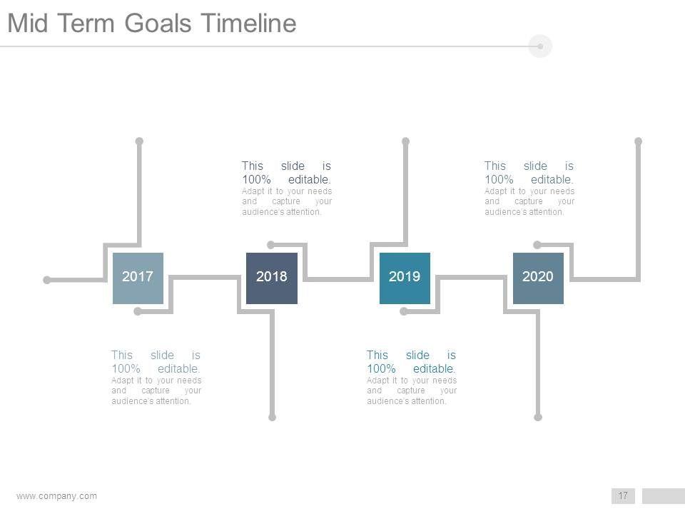 Career Development Plan Goals And Objectives Powerpoint