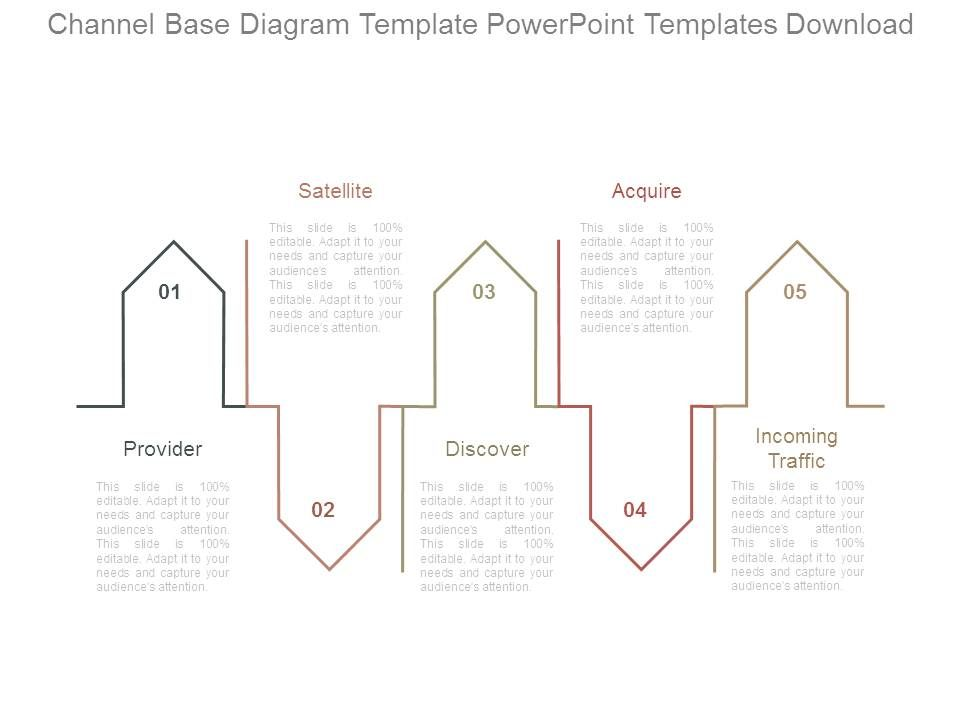 Channel Base Diagram Template Powerpoint Templates