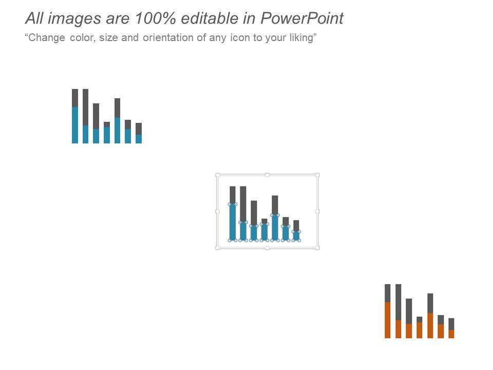 Clustered Column Chart Finance Ppt Powerpoint Presentation