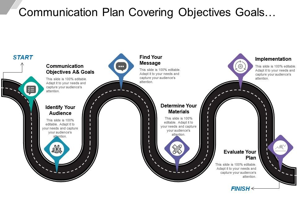 Communication Plan Covering Objectives Goals Message
