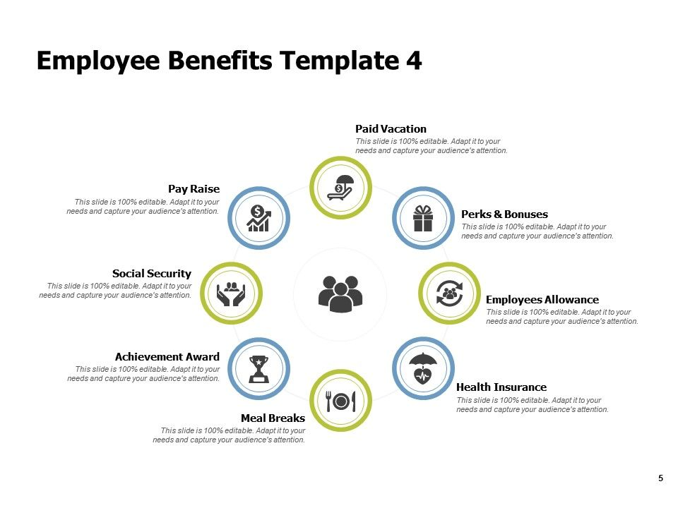 Company Employee Benefits Powerpoint Presentation Slides