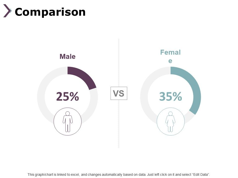 Comparison Male And Female B219 Ppt Powerpoint