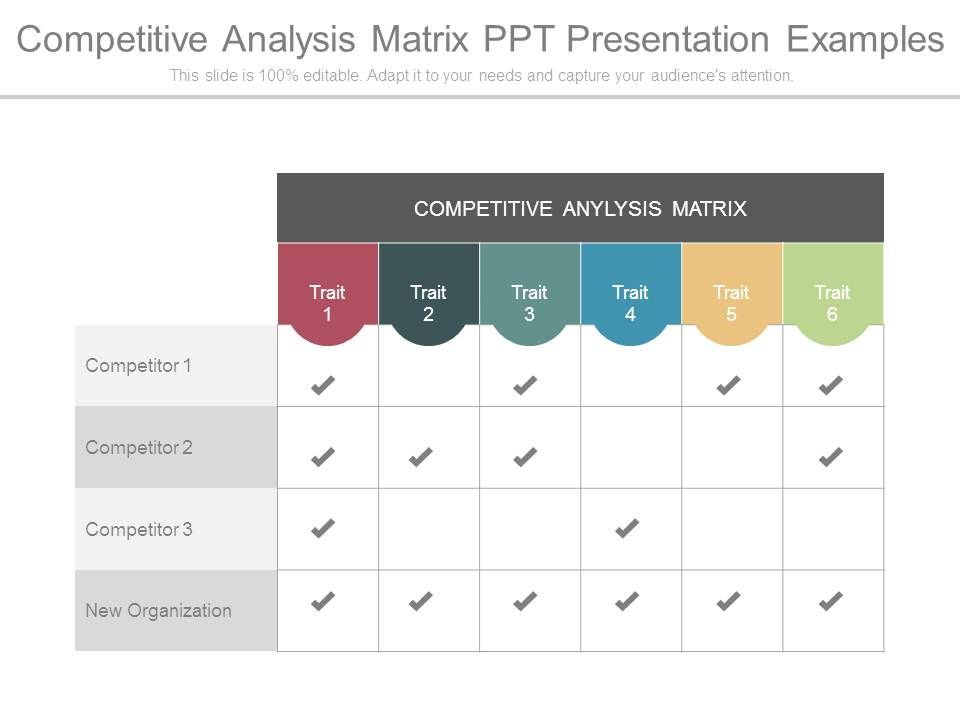 You can use this information to plot where your company is compared to competitors. Competitive Analysis Matrix Ppt Presentation Examples Graphics Presentation Background For Powerpoint Ppt Designs Slide Designs