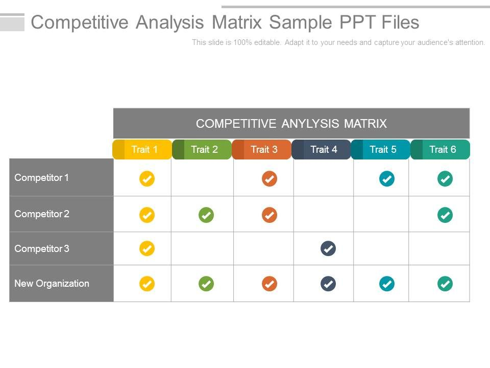 Then, you' d place the logos of each. Competitive Analysis Matrix Sample Ppt Files Presentation Powerpoint Diagrams Ppt Sample Presentations Ppt Infographics