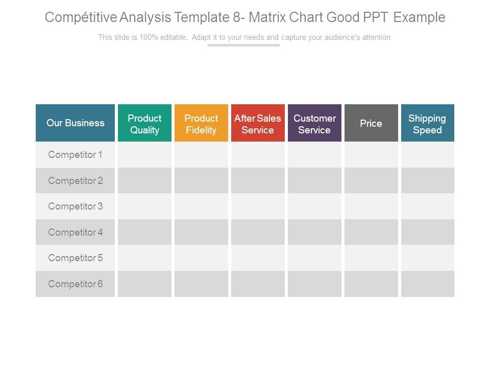 Create a simple and visual competitors analysis; Competitive Analysis Template 8 Matrix Chart Good Ppt Example Powerpoint Slide Template Presentation Templates Ppt Layout Presentation Deck