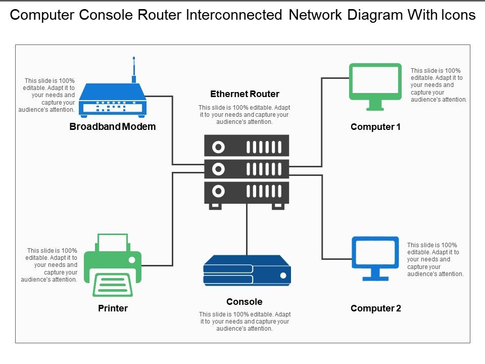 computer console router interconnected