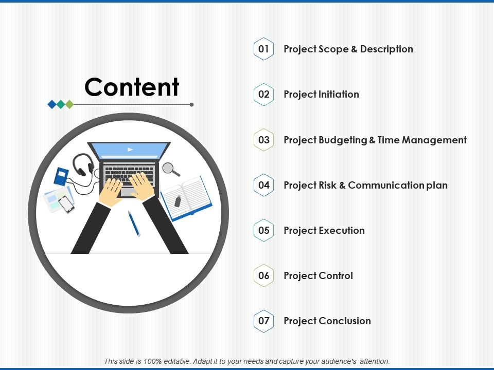 Content Project Budgeting Ppt Powerpoint Presentation