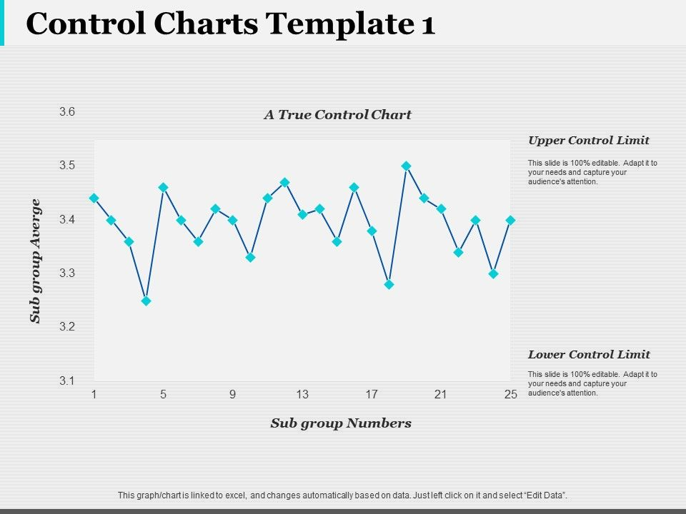 Control Charts Investment Ppt Infographic Template