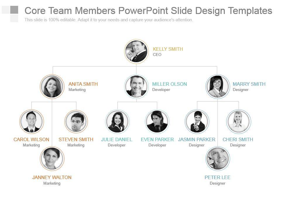 Core Team Members Powerpoint Slide Design Templates