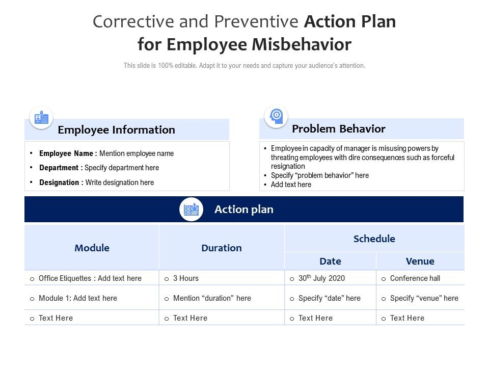 The action plan template below should be utilized as a guide in the. Corrective And Preventive Action Plan For Employee Misbehavior Presentation Graphics Presentation Powerpoint Example Slide Templates