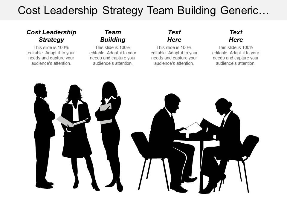 Cost Leadership Strategy Team Building Generic Competitive