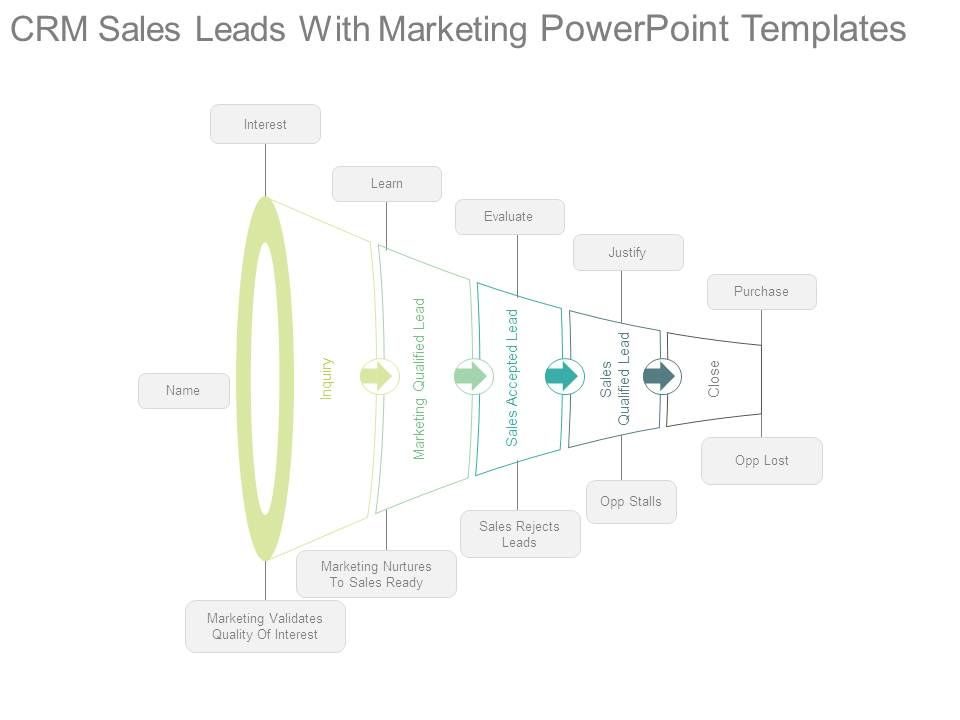 Crm Sales Leads With Marketing Powerpoint Templates
