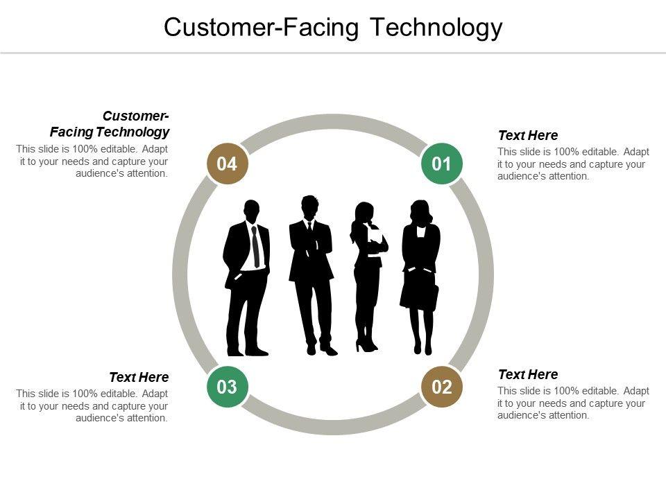 Customer Facing Technology Ppt Powerpoint Presentation