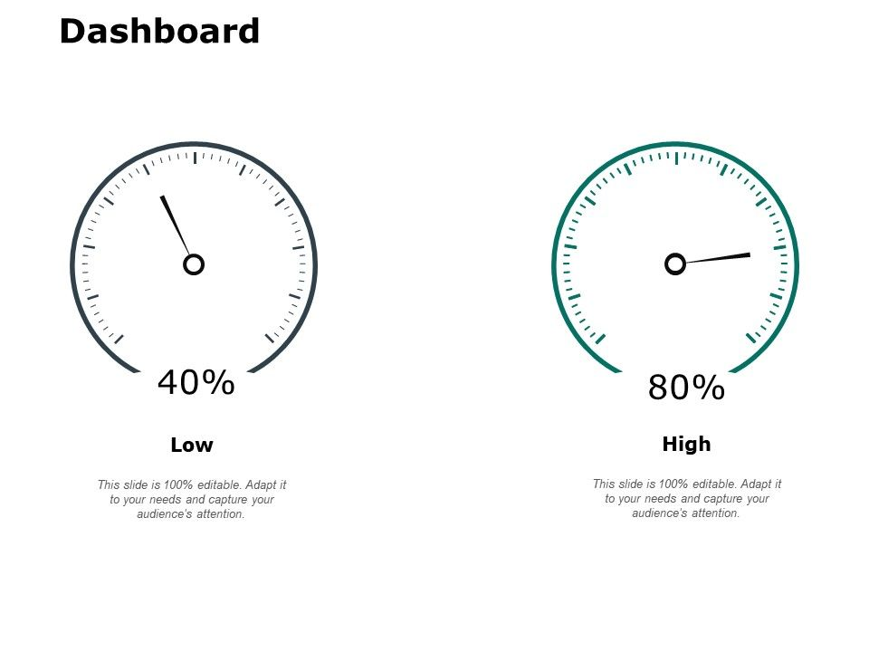 Dashboard Low High J185 Ppt Powerpoint Presentation File
