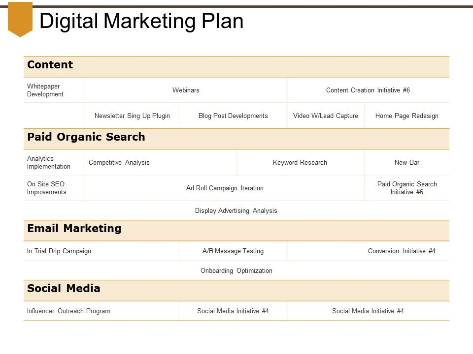 An effective digital marketing plan is key for growing your small business. Digital Marketing Plan Powerpoint Shapes Powerpoint Presentation Pictures Ppt Slide Template Ppt Examples Professional