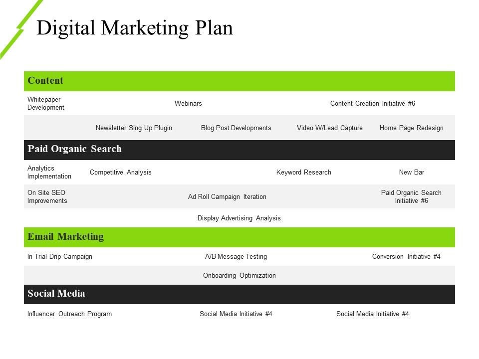 Marketing strategies must be combined elements of study of the demographic markets, competitors, pricing, promotion, distribution and sales support. Digital Marketing Plan Powerpoint Slide Themes Presentation Powerpoint Templates Ppt Slide Templates Presentation Slides Design Idea