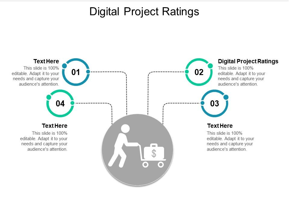 Digital Project Ratings Ppt Powerpoint Presentation