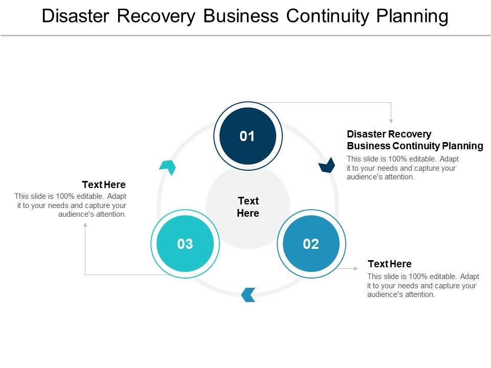 The disaster recovery strategies from two basic strategies exist. Disaster Recovery Business Continuity Planning Ppt Powerpoint Presentation Outline Cpb Powerpoint Presentation Slides Ppt Slides Graphics Sample Ppt Files Template Slide
