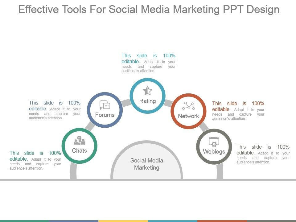 Effective Tools For Social Media Marketing Ppt Design