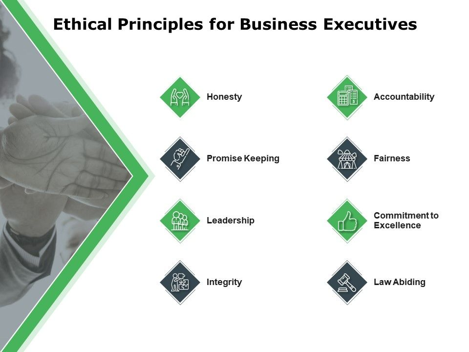 Ethical Principles in Business