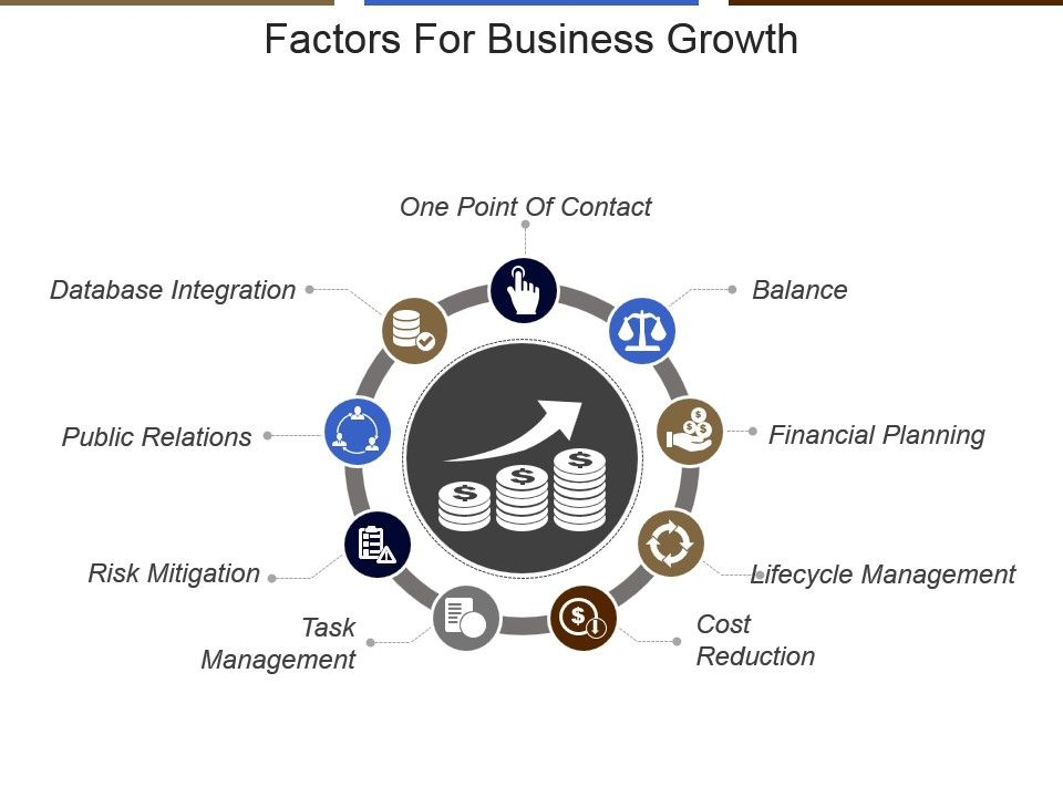 Factors For Business Growth Powerpoint Templates Microsoft