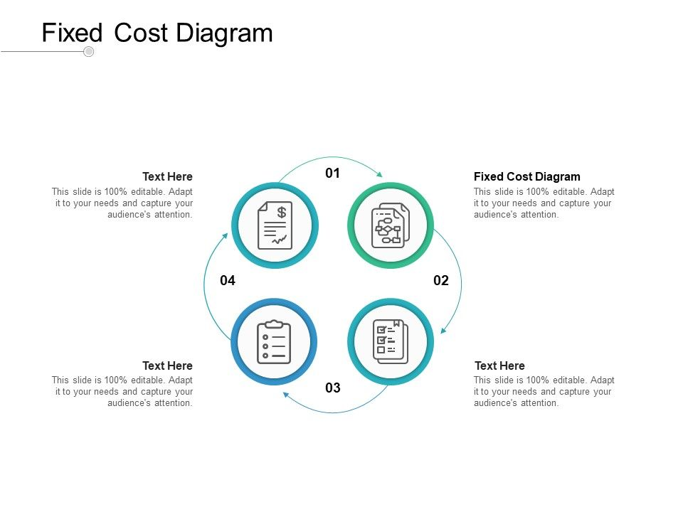 Fixed Cost Diagram Ppt Powerpoint Presentation Gallery