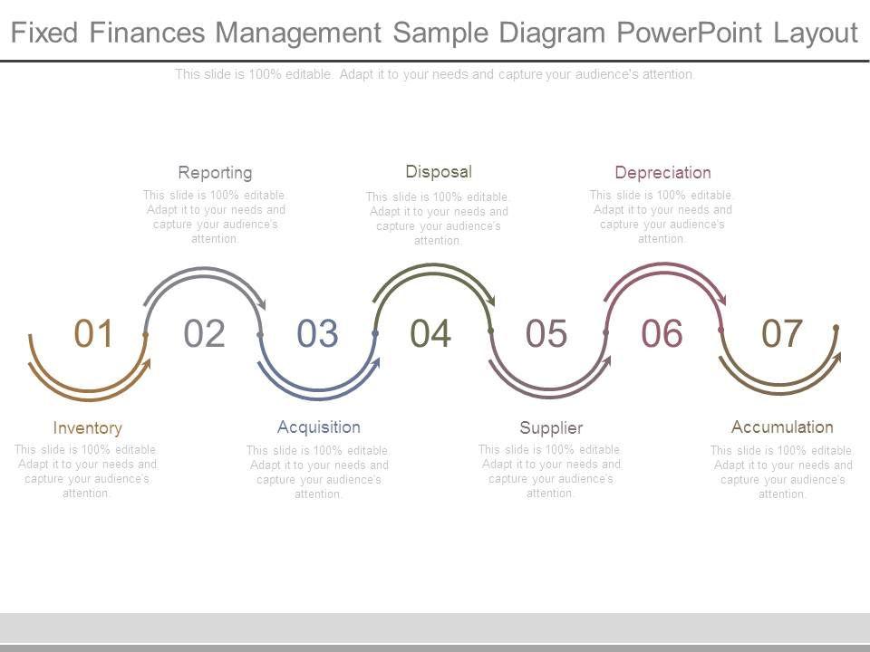 Fixed Finances Management Sample Diagram Powerpoint Layout