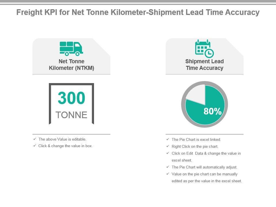 Freight Kpi For Net Tonne Kilometer Shipment Lead Time