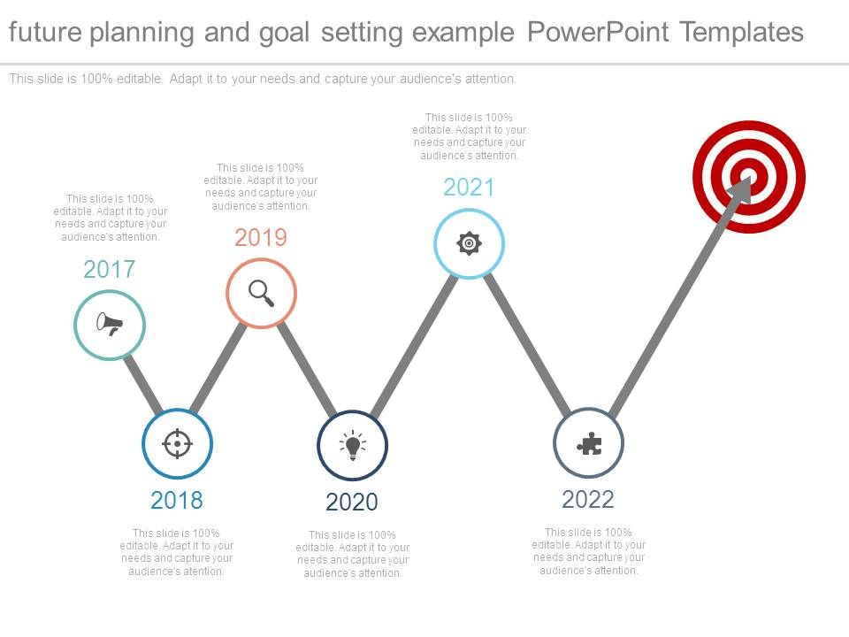 Future Planning And Goal Setting Example Powerpoint