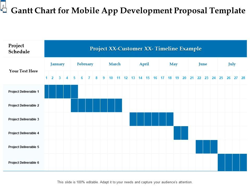 Businesses often use pert charts for larger projects where flowcharts are h. Gantt Chart For Mobile App Development Proposal Template Ppt Powerpoint Infographics Presentation Graphics Presentation Powerpoint Example Slide Templates