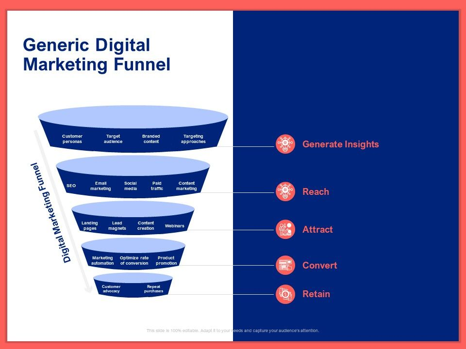 A content marketing funnel is a system that takes as many leads as possible through a step by step content flow, and. Generic Digital Marketing Funnel Ppt Powerpoint Presentation Styles Graphics Example Presentation Graphics Presentation Powerpoint Example Slide Templates