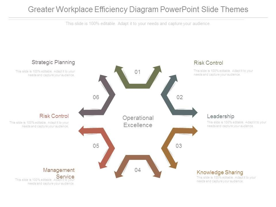 Greater Workplace Efficiency Diagram Powerpoint Slide