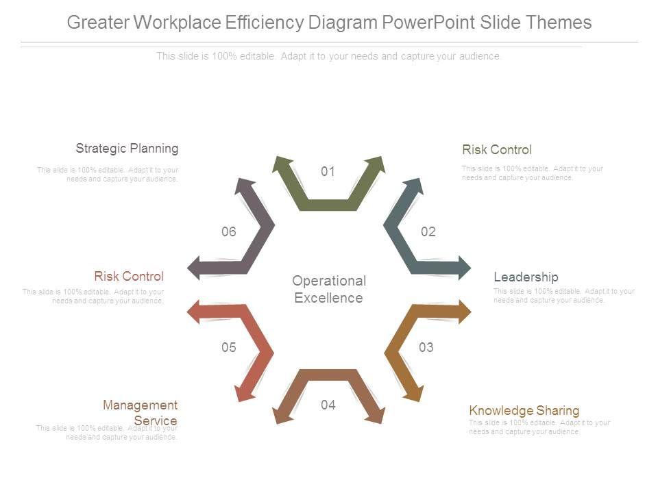 Greater Workplace Efficiency Diagram Powerpoint Slide